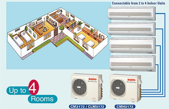 multiple indoor unit split system ac